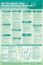 Family Planning Wall Chart Do You Know Your Family Planning Choices Demand