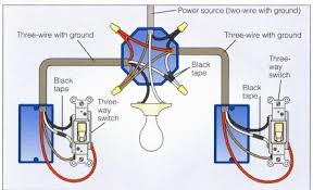 automated 3 way switches what should my wiring look like us this is a diagram of a 3 way switch the neutral run directly to the light this is not good for automated hardwired light switchs and i would highly
