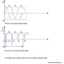 three phase half wave rectifier waveform