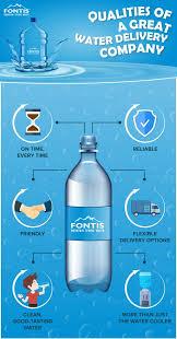 Best Bottled Water For Vending Machine Amazing Best Bottled Water Delivery Archives Fontis Water