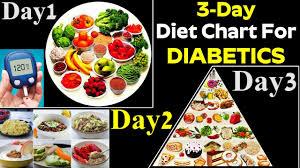 Best Diet Chart For Diabetes 3 Day Diet Chart For Diabetes Patient Best Diet Plans For