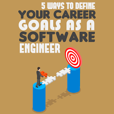 Find Your Career 5 Ways To Define Your Career Goals As A Software Engineer