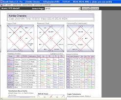 Nirayana Bhava Chalit Chart Online 69 Perspicuous Vedic Astrology Narayana Bhava Chalit Chart