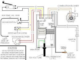 quadra fire pellet stove diagram Basic Electrical Wiring Diagrams at Quadrafire Wiring Diagram