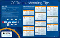 Gc Columns Poster Package Chromatography Information