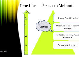 thesis proposal template Sample Thesis Proposal Ppt Thesis Thesis Master Thesis Proposal Sample Ppt Timeline Indicating Interest