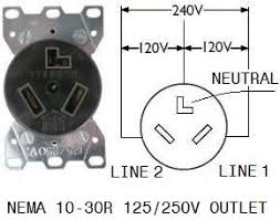 3 Prong Dryer Outlet Diagram 3 Prong Dryer Outlet Adapter