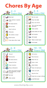 Free Printable Chores By Age The Trip Clip Blog Make