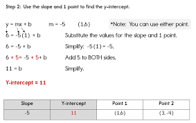 step 3 write the equation in slope intercept form