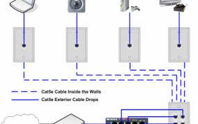 house wiring readingrat net home ethernet wiring diagram at Home Ethernet Wiring