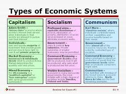 This Pin Compares Socialism To Capitalism And Communism It