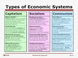 Capitalism Socialism Communism Chart This Pin Compares Socialism To Capitalism And Communism It