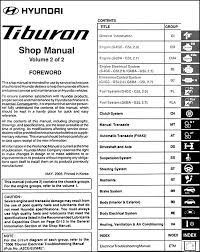tiburon stereo wiring diagram wiring diagrams and schematics radio wiring diagram 2006 avalanche diagrams and schematics