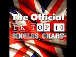 Uk Charts Top 10 Songs Of The Week The Top Two Hits That Never Made It To The Number One Spot