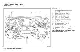 2008 xterra owner s manual 15