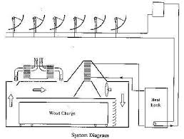 build a wood drying kiln