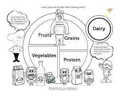 Healthy Food Coloring Healthy Food Coloring Pages Food Pyramid