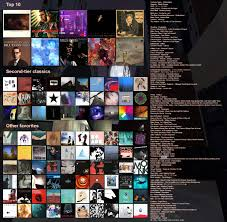 Topsters General Chartposting General Mu Music