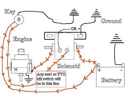 lawn mower ignition switch wiring diagram wiring diagram and lawnmower wiring diagram diagrams and schematics