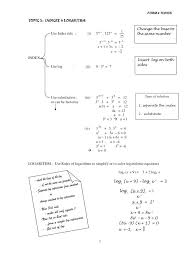 solving exponential equations using logarithms math add math logarithm questions add maths on solving exponential equations