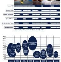 Metzeler Me888 Tire Pressure Chart Metzeler Me888 Tire Pressure Chart Michelin Motorcycle