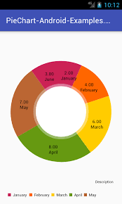 Create Pie Chart In Java Create Pie Chart Graph In Android App Using Mpandroidchart
