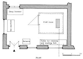 this is the related images of Cool Room Layouts