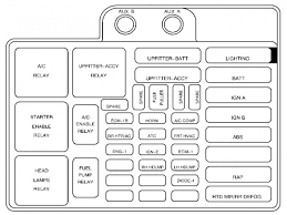2009 chevy aveo fuse box trusted wiring diagram online 2009 chevy aveo fuse box wiring diagrams 2009 chrysler town and country fuse box 2009 chevy aveo fuse box
