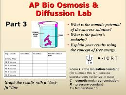 the scaffolding process example  ap bio essay on osmosis  part 3 ap bio osmosis diffussion lab what is the osmotic potential of the sucrose
