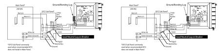 solidfonts com hot tub wiring