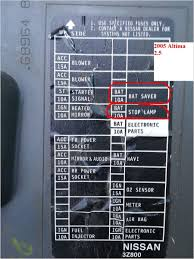 2012 nissan altima fuse box wiring diagrams best 2012 nissan altima fuse diagram wiring diagram data 2012 nissan altima ac relay 2012 nissan altima fuse box