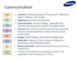 brand management objectives samsung brand management case