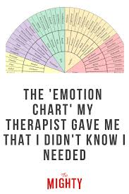 The Emotion Chart My Therapist Gave Me That I Didnt Know