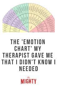 Feeling Identification Chart Pin On Mental Health 2