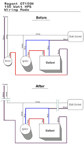 high pressure sodium ballast wiring diagram wiring diagram and hps ballast wiring diagram diagrams base