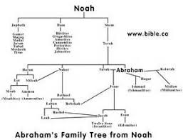 Noah To Jesus Family Tree Bing Images Bible Timeline