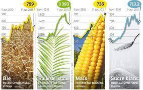"""Résultat de recherche d'images pour """"afrique agriculture"""""""