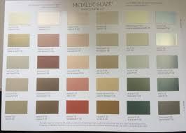Benjamin Moore Metallic Glaze Color Chart Metallic Paint Myths Facts In 2019 Benjamin Moore