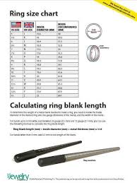 British Ring Size Chart Wire Gauge Ring Size Chart Mandrel Size Chart Finger Size