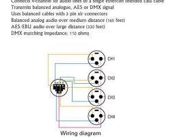 dmx rj45 wiring diagram creative belden 9727 wiring diagram wire dmx rj45 wiring diagram simple 5 dmx wiring diagram lorestanfo wiring diagram collection rh galericanna