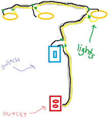 wiring pot lights a tutorial kinda mom and her drill i looked at a couple of electrical diagrams online but to be honest they were confusing to me i understand things much better when i can see pictures