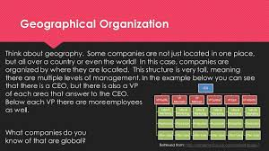 Loreal Organization Chart How Its Made Iafnr Career Module Organizational Structure