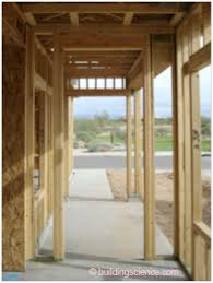 Info 707 Whats Wrong With This Project Non Load Bearing Framing
