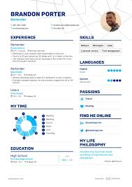 Great Resume Examples 10 Top Resume Examples 2015 Resume Samples