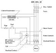 3 phase induction motor circuit diagram ireleast info motor control for 3 phase induction motors wiring circuit