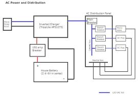 generator panel wiring diagram awesome generator diagram parts generator panel wiring diagram best of all power generator wiring diagram