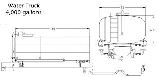 Scelzi Water Trucks