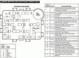 2004 ford explorer sport trac fuse panel diagram wiring 2002 2001 Ford Explorer Fuse Guide ford explorer sport trac fuse box diagram wiring diagrams 2002