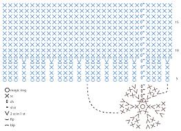 Crochet Pattern Charts Free Tiny Amigurumi Cup Free Crochet Pattern Petits Pixels