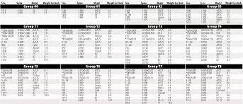 72 Valid Cartel Arrow Chart